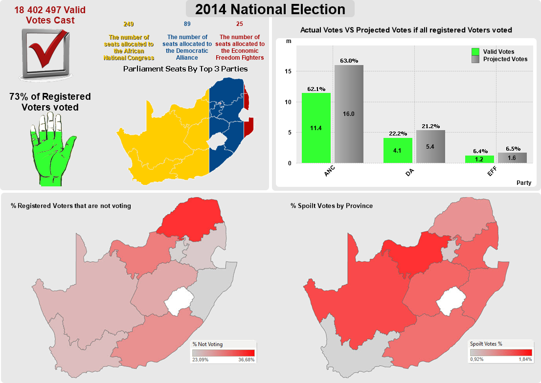 2014 National Election Statistics